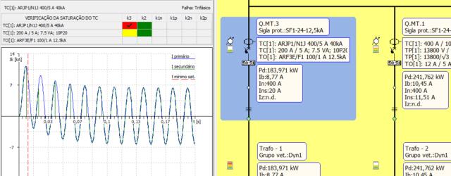 Ampère 2020 – Transformadores TC, TP e TO e verificação da saturação