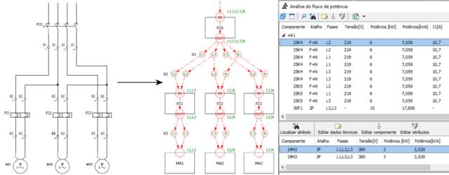 CADs elétricos – Analise do fluxo de potencia no diagrama (1ª parte)