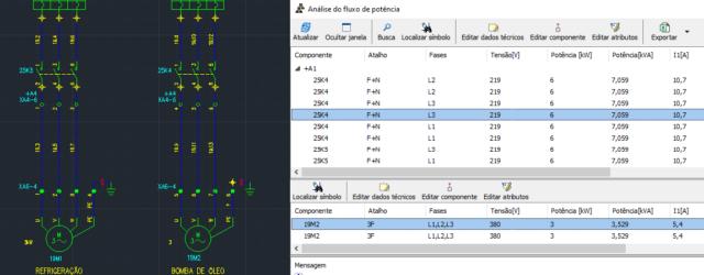 CADs elétricos – Análise do fluxo de potência no diagrama (2ª parte)
