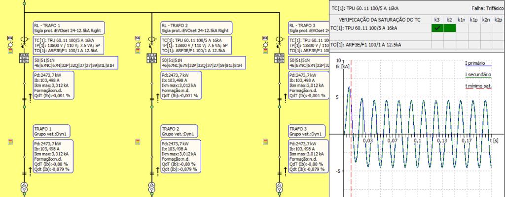 Ampère 2021 – Relés de proteção com funções ANSI e verificações do TC