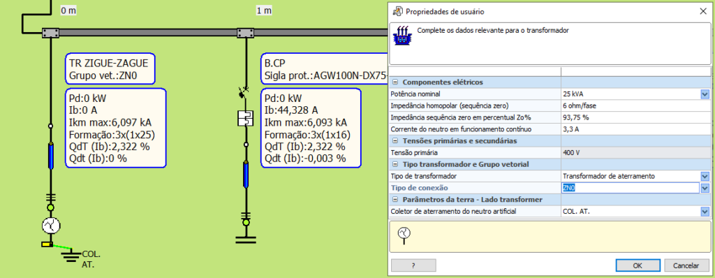 Ampère 2021 – Transformadores de aterramento e novas tabelas de cabos